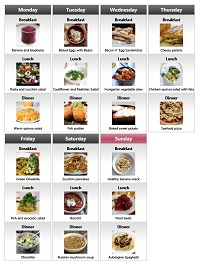 Weekly menu 1500 kcal